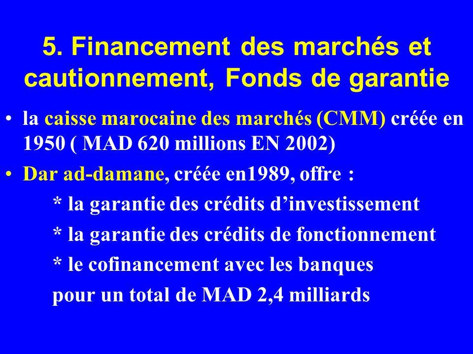 5. Financement des marchés et cautionnement, Fonds de garantie la caisse marocaine des marchés (CMM) créée en 1950 ( MAD 620 millions EN 2002) Dar ad-