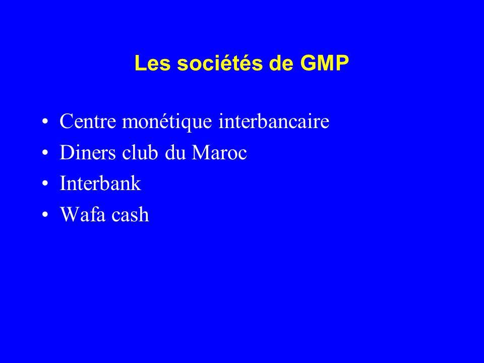 Les sociétés de GMP Centre monétique interbancaire Diners club du Maroc Interbank Wafa cash