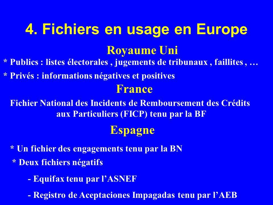4. Fichiers en usage en Europe Royaume Uni * Publics : listes électorales, jugements de tribunaux, faillites, … * Privés : informations négatives et p