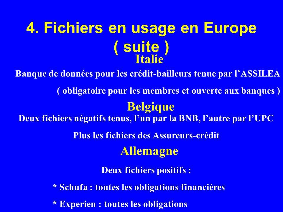 4. Fichiers en usage en Europe ( suite ) Italie Banque de données pour les crédit-bailleurs tenue par lASSILEA ( obligatoire pour les membres et ouver