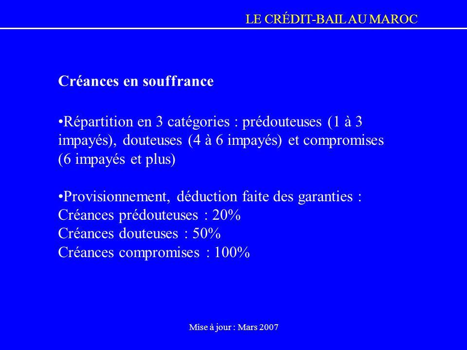 LE CRÉDIT-BAIL AU MAROC Mise à jour : Mars 2007 Répartition en 3 catégories : prédouteuses (1 à 3 impayés), douteuses (4 à 6 impayés) et compromises (