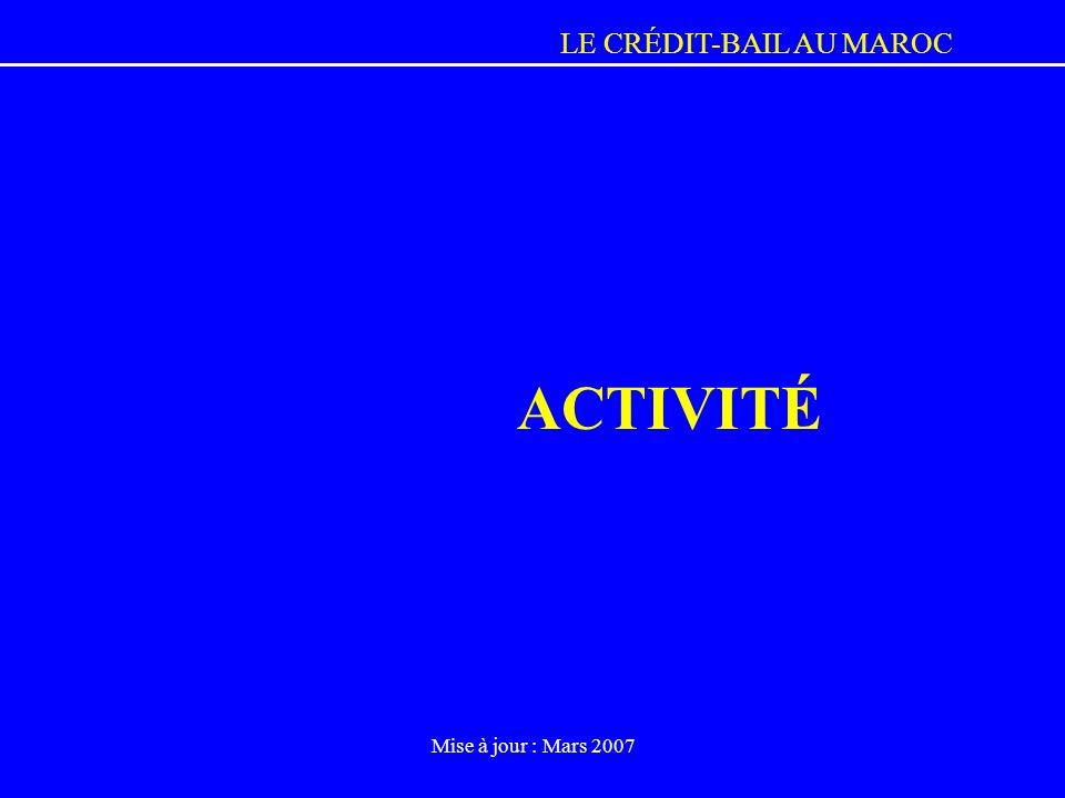 LE CRÉDIT-BAIL AU MAROC Mise à jour : Mars 2007 ACTIVITÉ