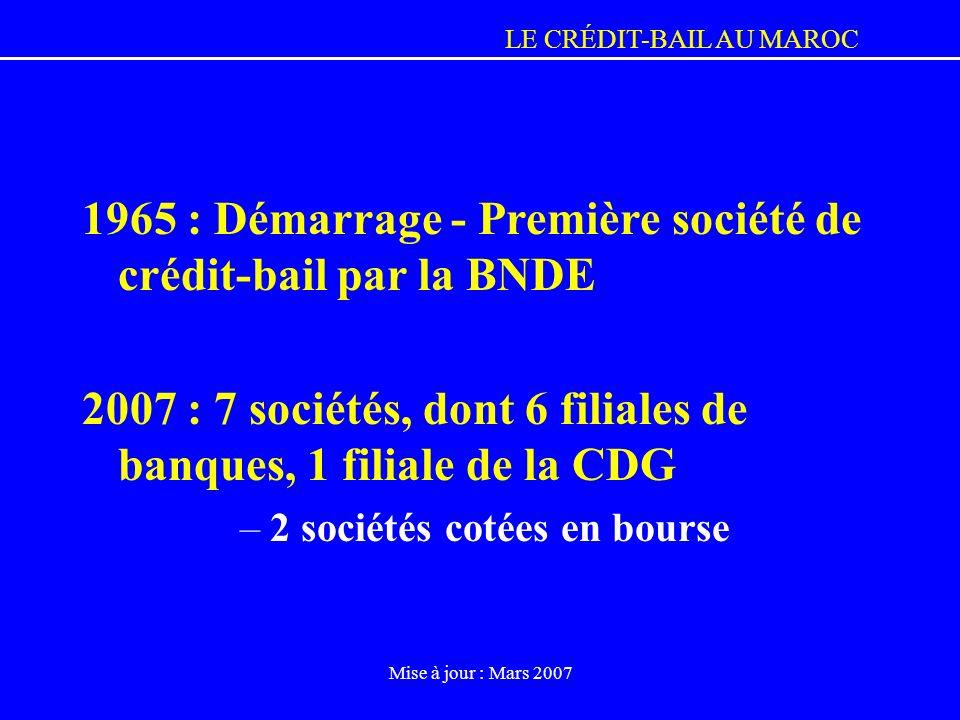 LE CRÉDIT-BAIL AU MAROC Mise à jour : Mars 2007 1965 : Démarrage - Première société de crédit-bail par la BNDE 2007 : 7 sociétés, dont 6 filiales de b