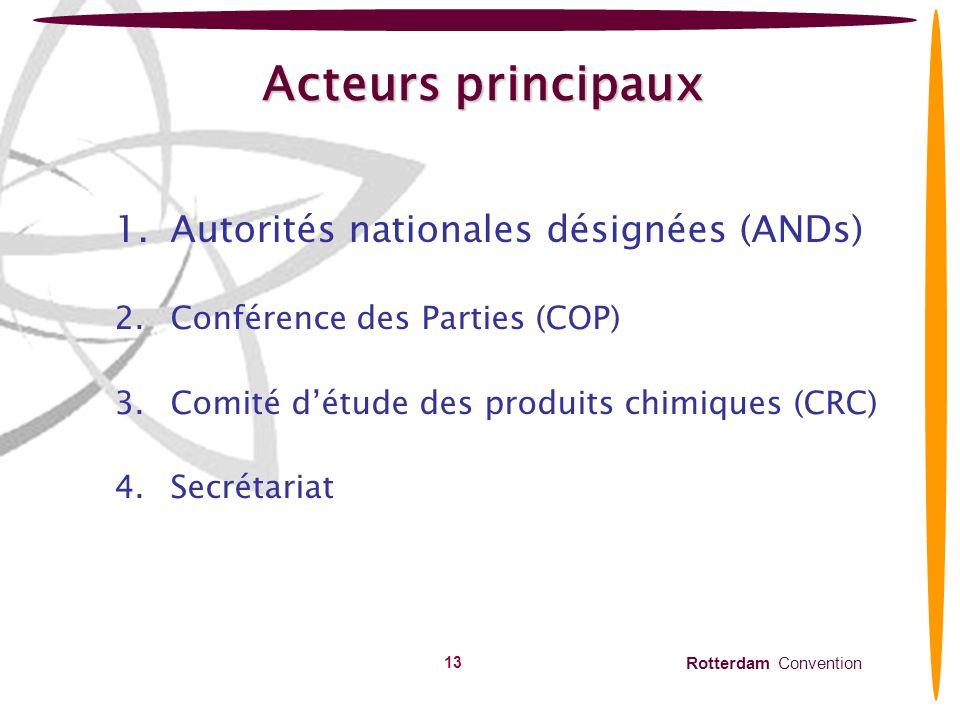 Rotterdam Convention 14 1.1.