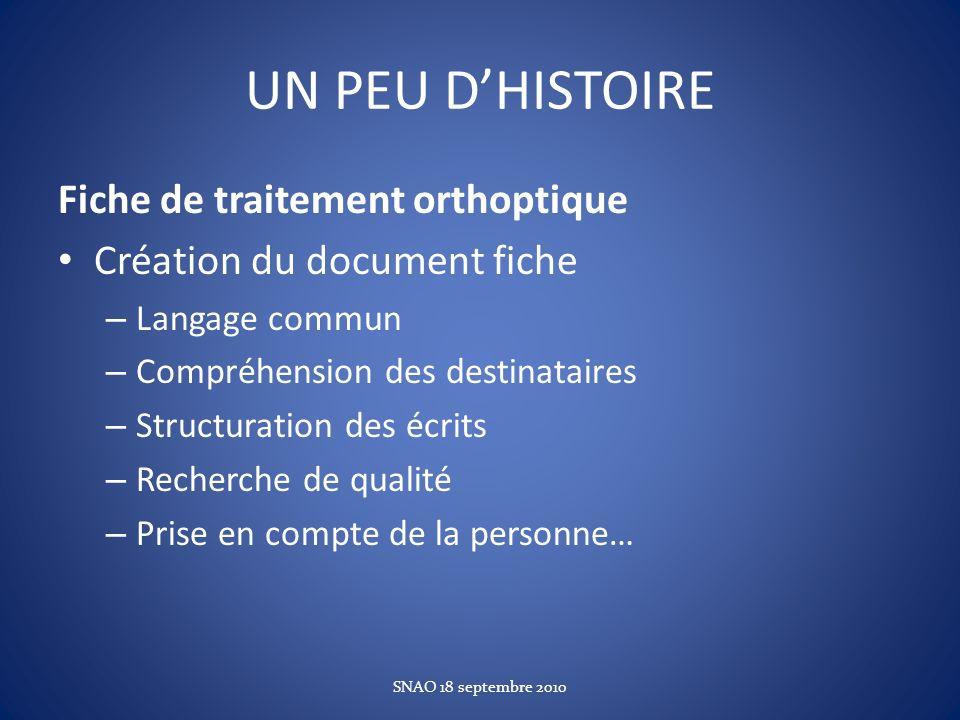 UN PEU DHISTOIRE Fiche de traitement orthoptique Création du document fiche – Langage commun – Compréhension des destinataires – Structuration des écr