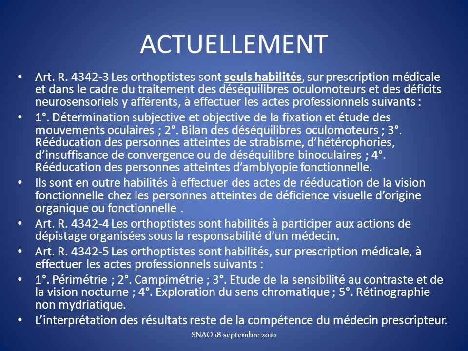 ACTUELLEMENT Art. R. 43423 Les orthoptistes sont seuls habilités, sur prescription médicale et dans le cadre du traitement des déséquilibres oculomote