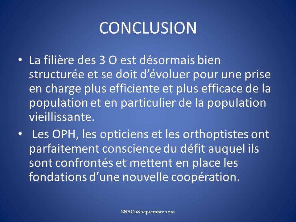 CONCLUSION La filière des 3 O est désormais bien structurée et se doit dévoluer pour une prise en charge plus efficiente et plus efficace de la popula