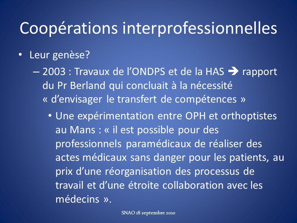 Coopérations interprofessionnelles Leur genèse? – 2003 : Travaux de lONDPS et de la HAS rapport du Pr Berland qui concluait à la nécessité « denvisage