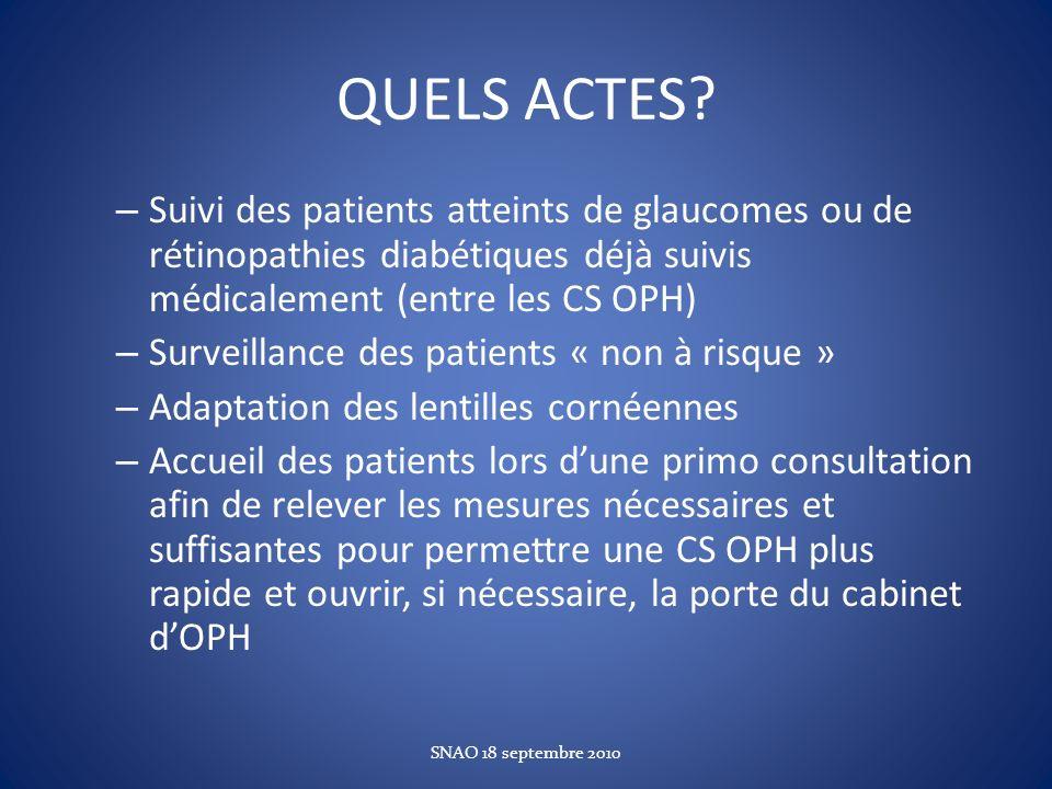 QUELS ACTES? – Suivi des patients atteints de glaucomes ou de rétinopathies diabétiques déjà suivis médicalement (entre les CS OPH) – Surveillance des