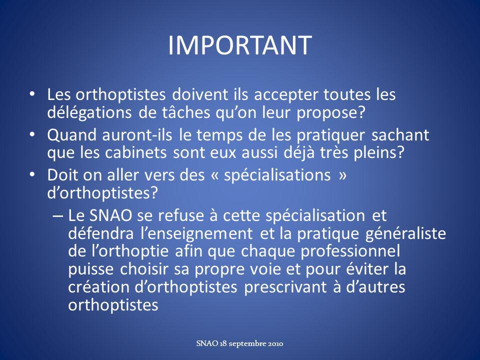 IMPORTANT Les orthoptistes doivent ils accepter toutes les délégations de tâches quon leur propose? Quand auront-ils le temps de les pratiquer sachant