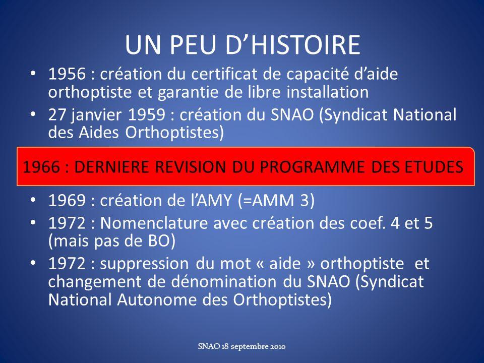 UN PEU DHISTOIRE 1956 : création du certificat de capacité daide orthoptiste et garantie de libre installation 27 janvier 1959 : création du SNAO (Syn
