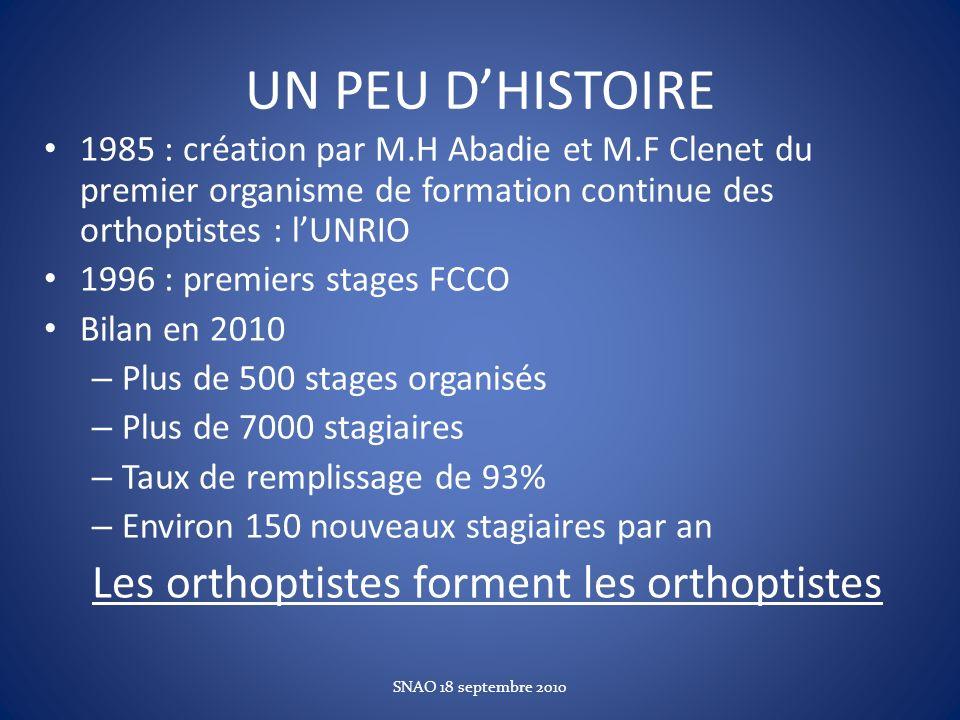 UN PEU DHISTOIRE 1985 : création par M.H Abadie et M.F Clenet du premier organisme de formation continue des orthoptistes : lUNRIO 1996 : premiers sta