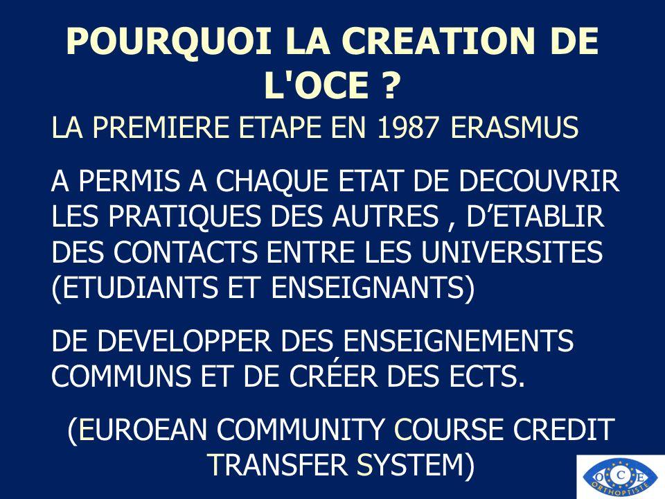 POURQUOI LA CREATION DE L'OCE ? LA PREMIERE ETAPE EN 1987 ERASMUS A PERMIS A CHAQUE ETAT DE DECOUVRIR LES PRATIQUES DES AUTRES, DETABLIR DES CONTACTS