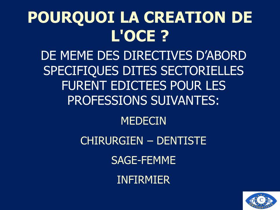 POURQUOI LA CREATION DE L'OCE ? DE MEME DES DIRECTIVES DABORD SPECIFIQUES DITES SECTORIELLES FURENT EDICTEES POUR LES PROFESSIONS SUIVANTES: MEDECIN C