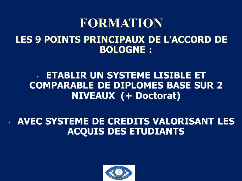 FORMATION LES 9 POINTS PRINCIPAUX DE L'ACCORD DE BOLOGNE : ETABLIR UN SYSTEME LISIBLE ET COMPARABLE DE DIPLOMES BASE SUR 2 NIVEAUX (+ Doctorat) AVEC S