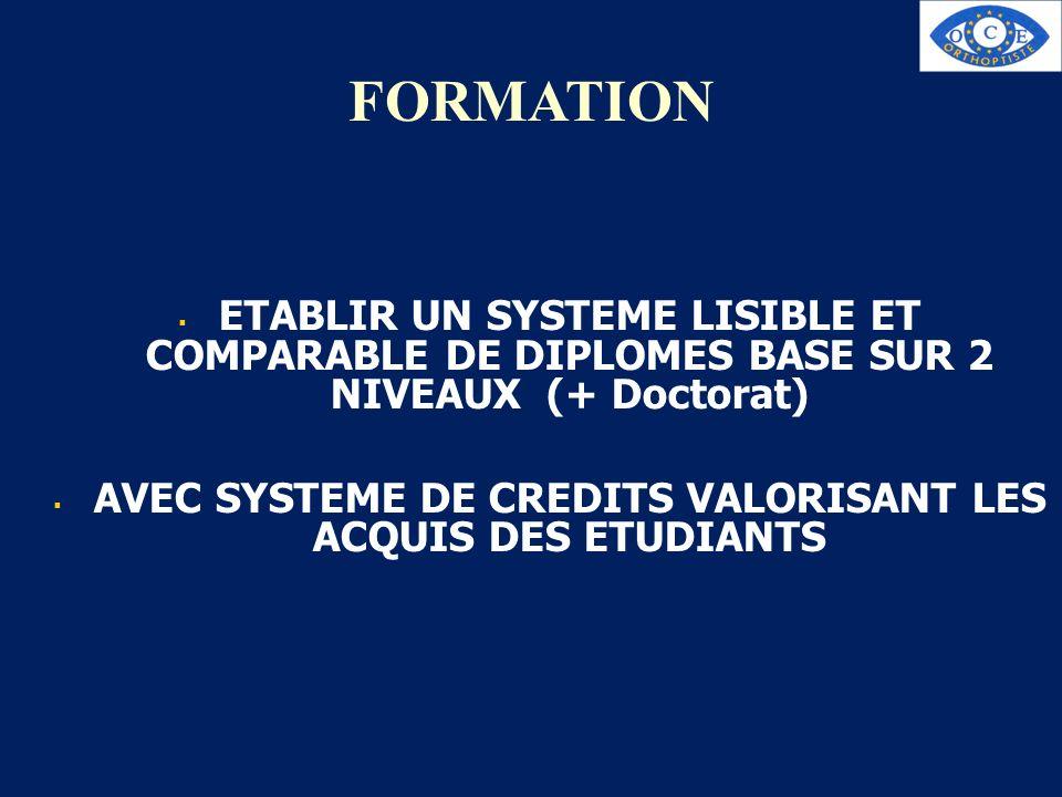 FORMATION ETABLIR UN SYSTEME LISIBLE ET COMPARABLE DE DIPLOMES BASE SUR 2 NIVEAUX (+ Doctorat) AVEC SYSTEME DE CREDITS VALORISANT LES ACQUIS DES ETUDI