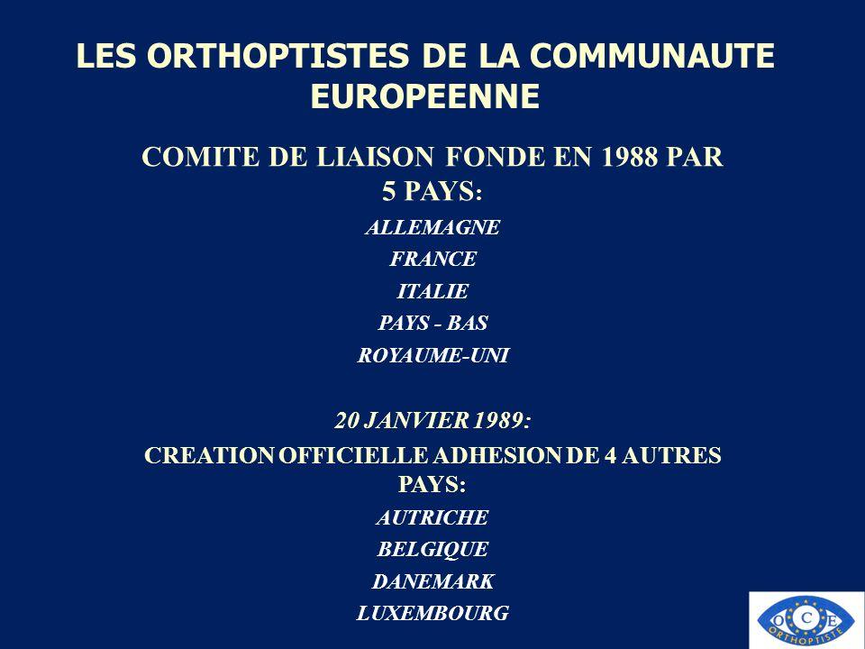 LES ORTHOPTISTES DE LA COMMUNAUTE EUROPEENNE COMITE DE LIAISON FONDE EN 1988 PAR 5 PAYS : ALLEMAGNE FRANCE ITALIE PAYS - BAS ROYAUME-UNI 20 JANVIER 19
