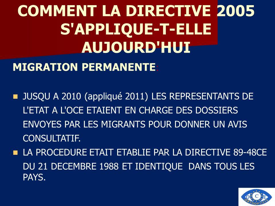 COMMENT LA DIRECTIVE 2005 S'APPLIQUE-T-ELLE AUJOURD'HUI MIGRATION PERMANENTE : JUSQU A 2010 (appliqué 2011) LES REPRESENTANTS DE L'ETAT A L'OCE ETAIEN