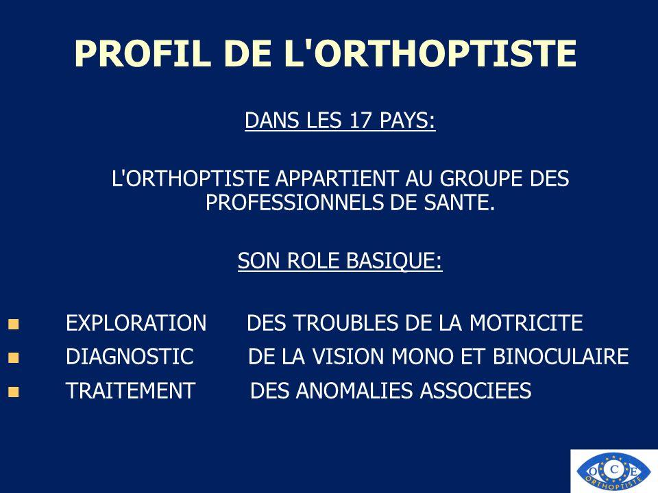 PROFIL DE L'ORTHOPTISTE DANS LES 17 PAYS: L'ORTHOPTISTE APPARTIENT AU GROUPE DES PROFESSIONNELS DE SANTE. SON ROLE BASIQUE: EXPLORATION DES TROUBLES D