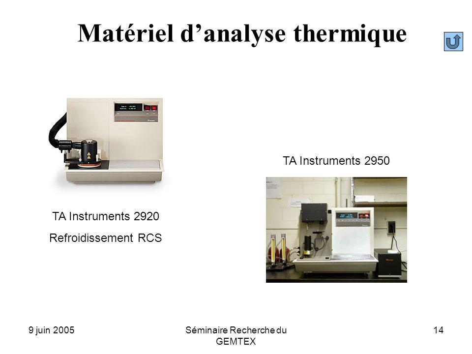 9 juin 2005Séminaire Recherche du GEMTEX 14 Matériel danalyse thermique TA Instruments 2920 Refroidissement RCS TA Instruments 2950