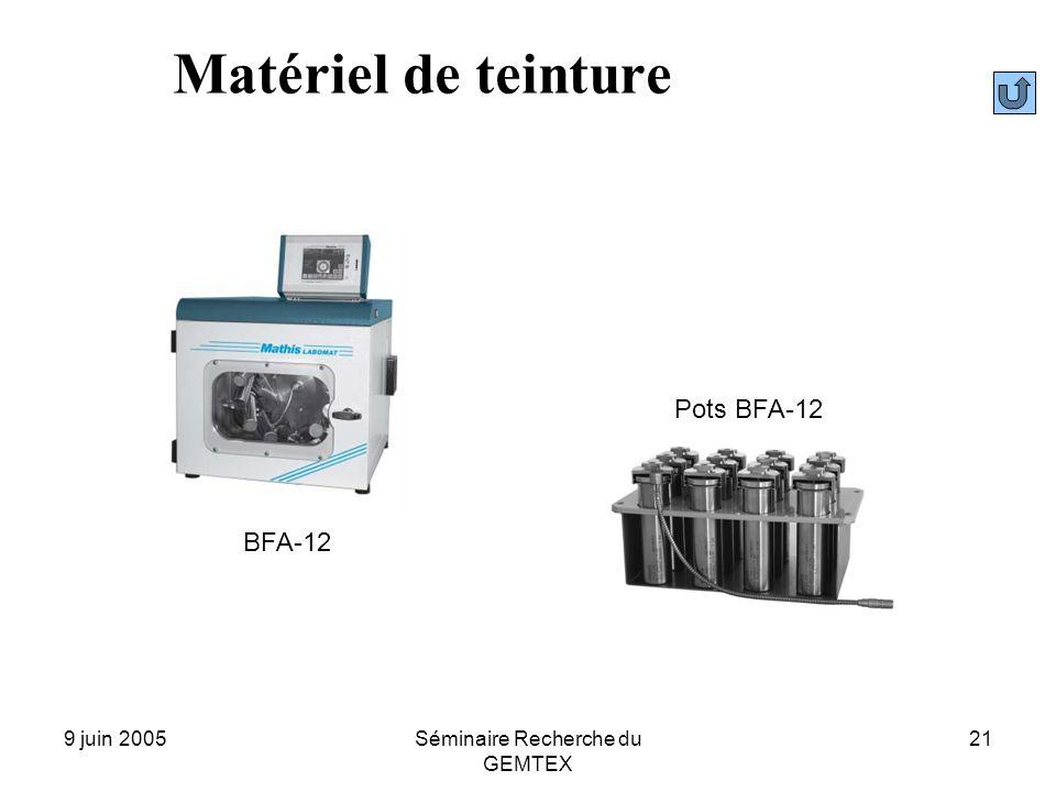 9 juin 2005Séminaire Recherche du GEMTEX 21 Matériel de teinture BFA-12 Pots BFA-12