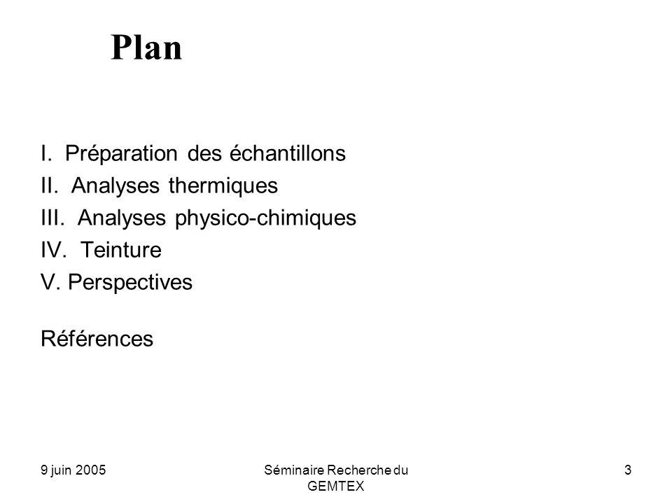 9 juin 2005Séminaire Recherche du GEMTEX 3 Plan I. Préparation des échantillons II. Analyses thermiques III. Analyses physico-chimiques IV. Teinture V