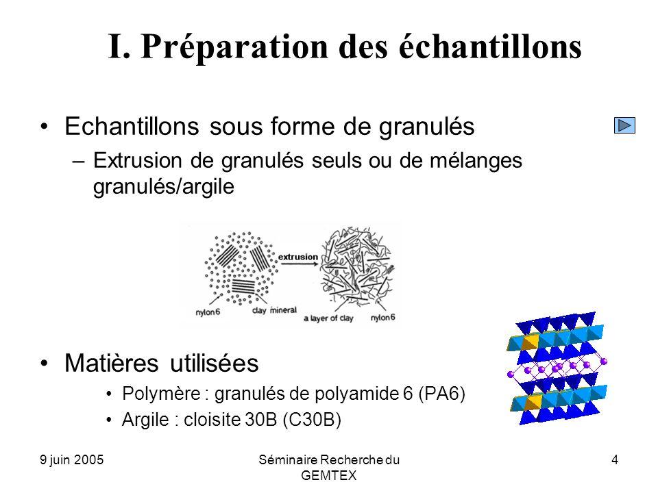 9 juin 2005Séminaire Recherche du GEMTEX 4 I. Préparation des échantillons Echantillons sous forme de granulés –Extrusion de granulés seuls ou de méla