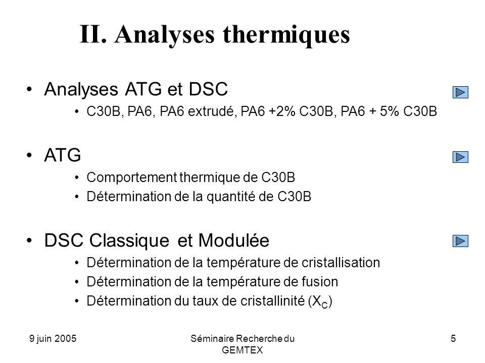 9 juin 2005Séminaire Recherche du GEMTEX 5 II. Analyses thermiques Analyses ATG et DSC C30B, PA6, PA6 extrudé, PA6 +2% C30B, PA6 + 5% C30B ATG Comport