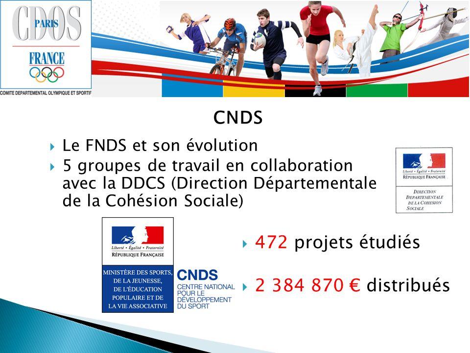 CNDS Le FNDS et son évolution 5 groupes de travail en collaboration avec la DDCS (Direction Départementale de la Cohésion Sociale) 472 projets étudiés
