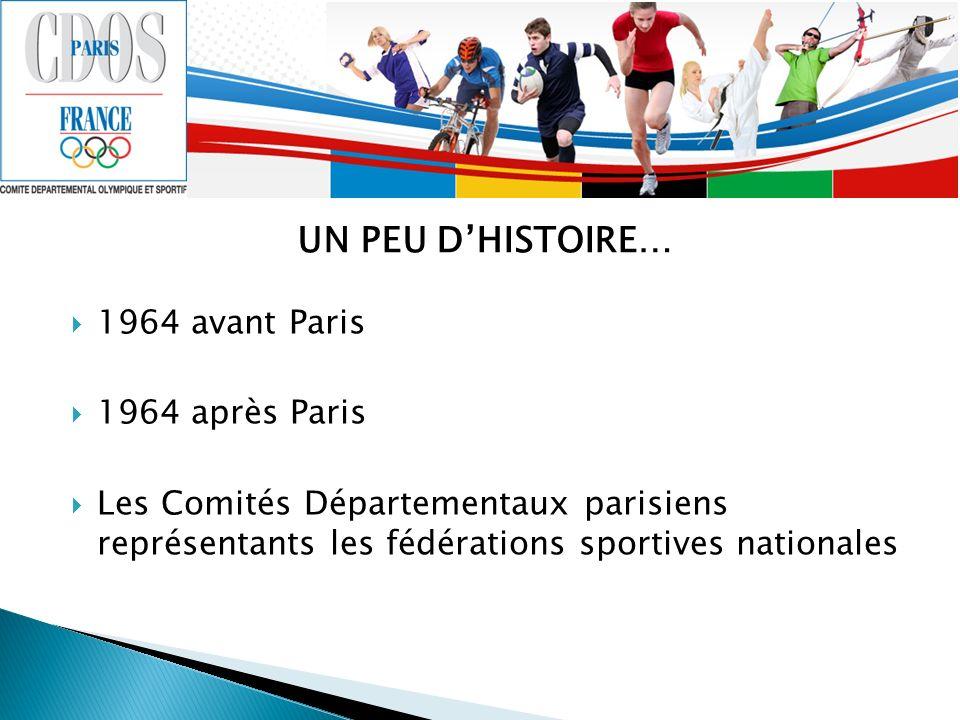 UN PEU DHISTOIRE… 1964 avant Paris 1964 après Paris Les Comités Départementaux parisiens représentants les fédérations sportives nationales