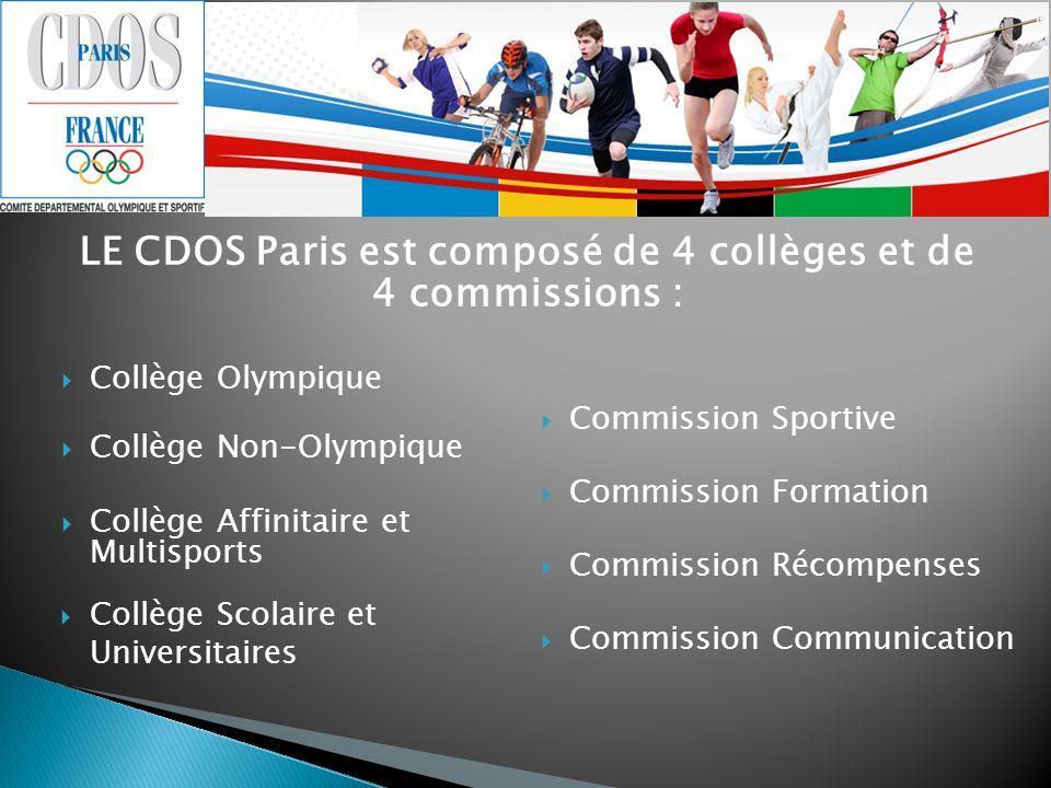 Collège Olympique Commission Sportive Commission Formation Commission Récompenses Commission Communication LE CDOS Paris est composé de 4 collèges et