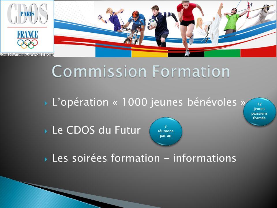 Lopération « 1000 jeunes bénévoles » Le CDOS du Futur Les soirées formation - informations 12 jeunes parisiens formés 3 réunions par an