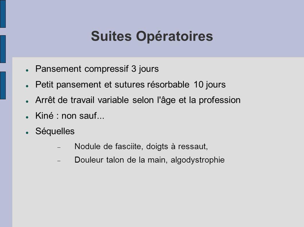 Suites Opératoires Pansement compressif 3 jours Petit pansement et sutures résorbable 10 jours Arrêt de travail variable selon l'âge et la profession