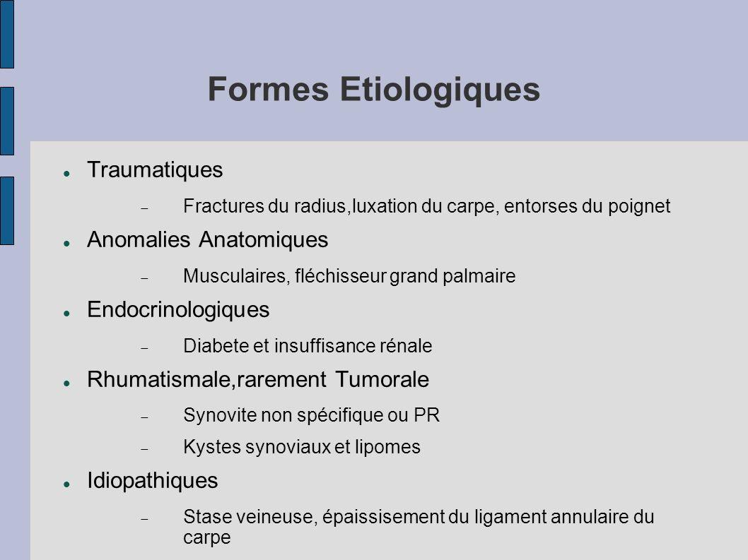 Formes Etiologiques Traumatiques Fractures du radius,luxation du carpe, entorses du poignet Anomalies Anatomiques Musculaires, fléchisseur grand palma