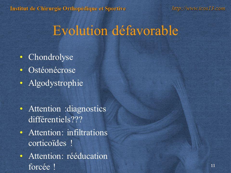 11 Institut de Chirurgie Orthopédique et Sportive http://www.icos13.com Evolution défavorable Chondrolyse Ostéonécrose Algodystrophie Attention :diagn