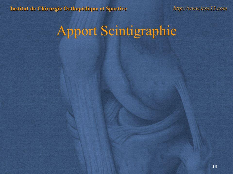 13 Institut de Chirurgie Orthopédique et Sportive http://www.icos13.com Apport Scintigraphie