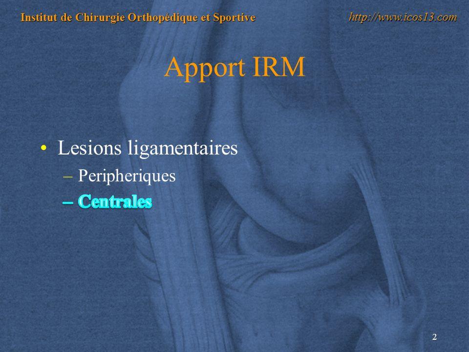 2 Institut de Chirurgie Orthopédique et Sportive http://www.icos13.com Apport IRM