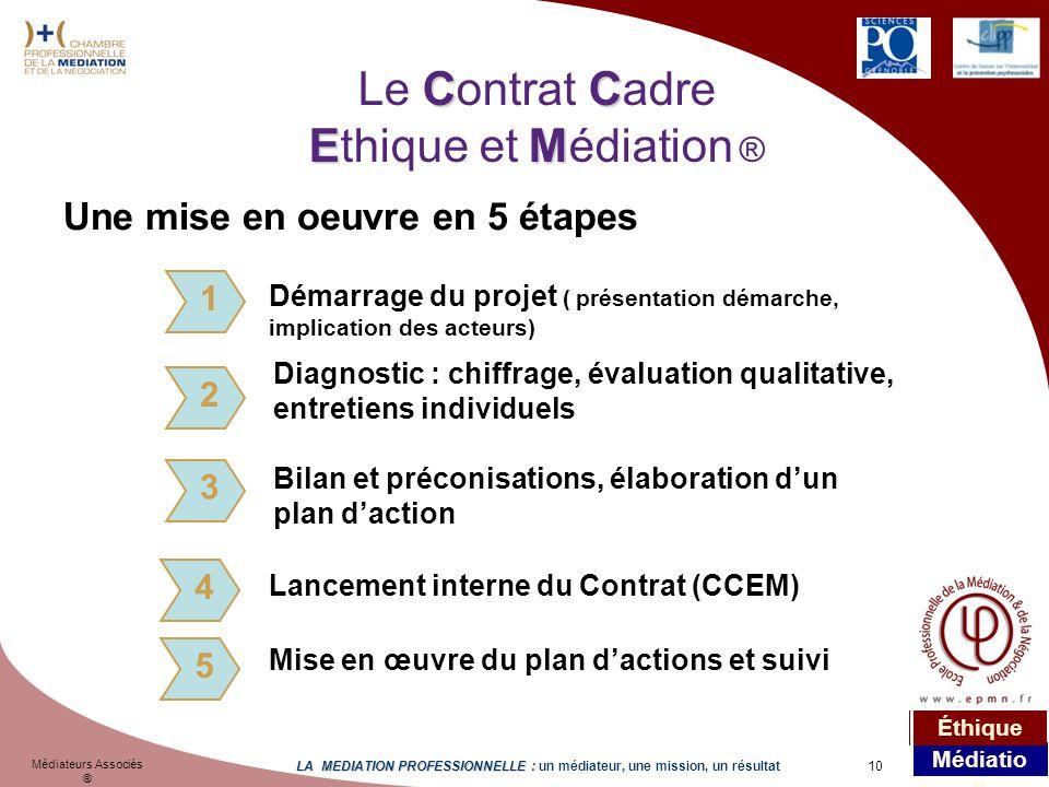 10 Médiateurs Associés ® LA MEDIATION PROFESSIONNELLE : LA MEDIATION PROFESSIONNELLE : un médiateur, une mission, un résultat Médiatio n Éthique CC EM