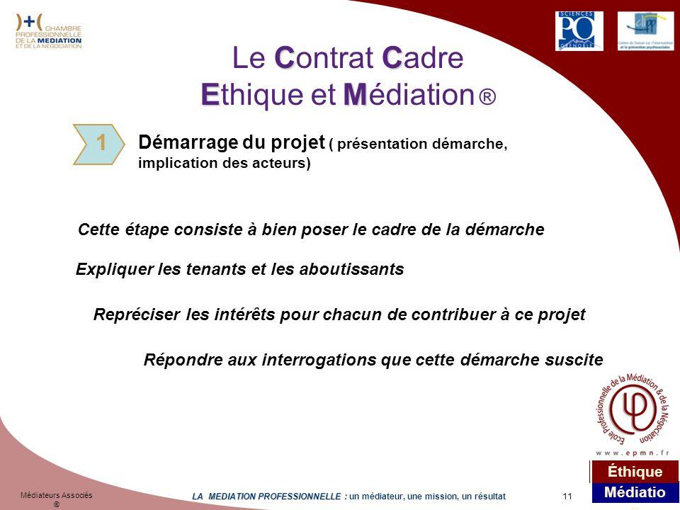 11 Médiateurs Associés ® LA MEDIATION PROFESSIONNELLE : LA MEDIATION PROFESSIONNELLE : un médiateur, une mission, un résultat Médiatio n Éthique CC EM