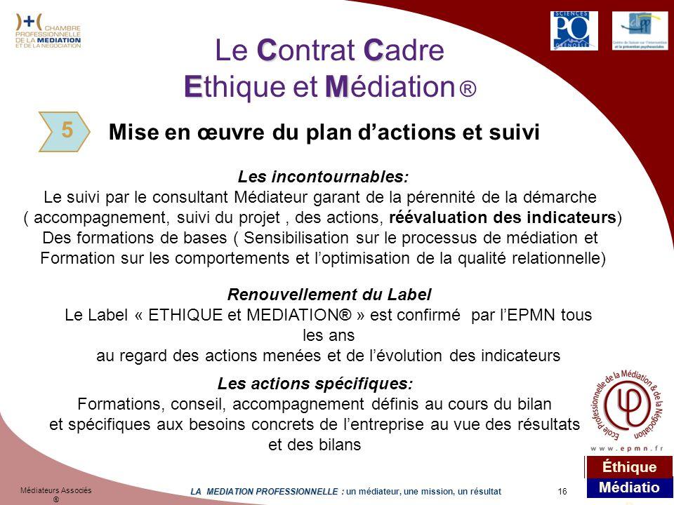 16 Médiateurs Associés ® LA MEDIATION PROFESSIONNELLE : LA MEDIATION PROFESSIONNELLE : un médiateur, une mission, un résultat Médiatio n Éthique CC EM