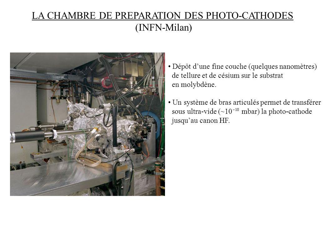 LA CHAMBRE DE PREPARATION DES PHOTO-CATHODES (INFN-Milan) Dépôt dune fine couche (quelques nanomètres) de tellure et de césium sur le substrat en moly