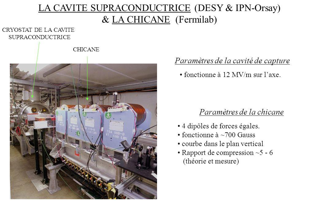 LA CAVITE SUPRACONDUCTRICE (DESY & IPN-Orsay) & LA CHICANE (Fermilab) CHICANE CRYOSTAT DE LA CAVITE SUPRACONDUCTRICE Paramètres de la cavité de captur
