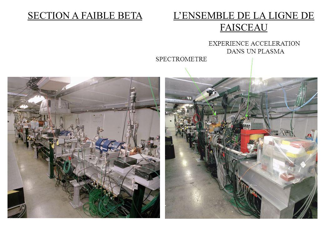 SECTION A FAIBLE BETALENSEMBLE DE LA LIGNE DE FAISCEAU SPECTROMETRE EXPERIENCE ACCELERATION DANS UN PLASMA