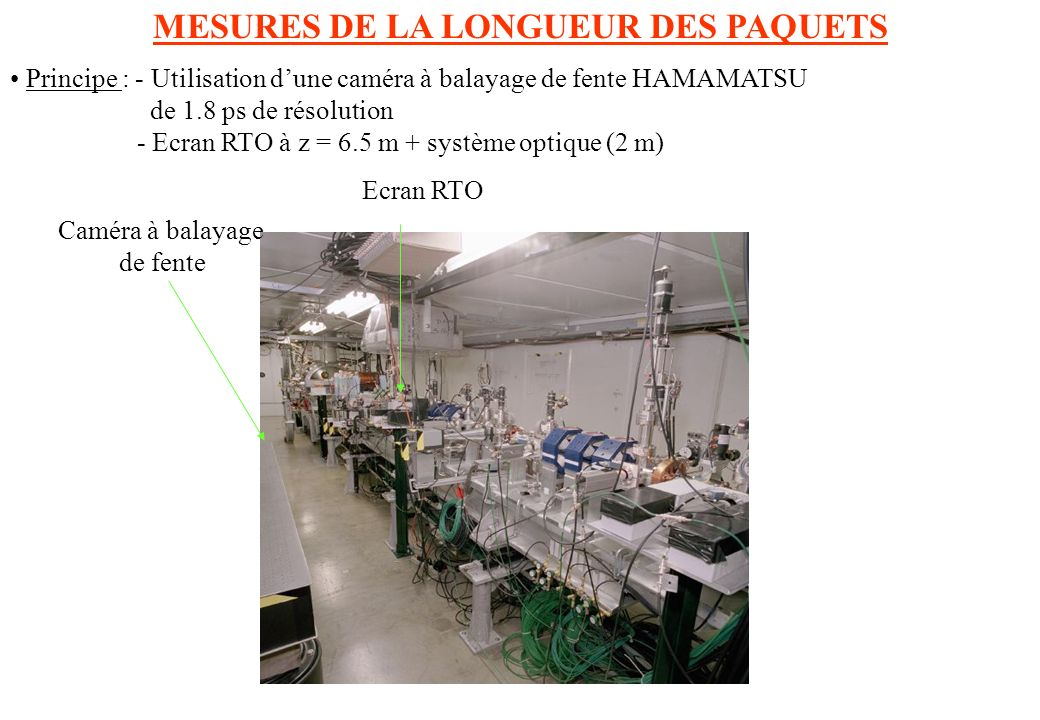 MESURES DE LA LONGUEUR DES PAQUETS Principe : - Utilisation dune caméra à balayage de fente HAMAMATSU de 1.8 ps de résolution - Ecran RTO à z = 6.5 m
