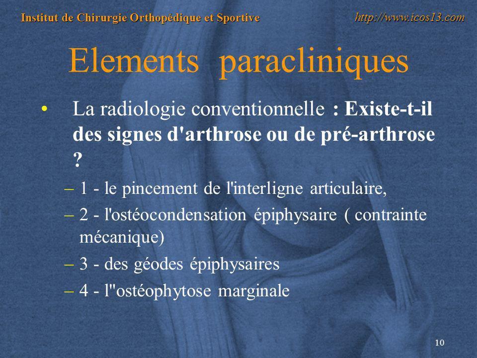 10 Institut de Chirurgie Orthopédique et Sportive http://www.icos13.com Elements paracliniques La radiologie conventionnelle : Existe-t-il des signes