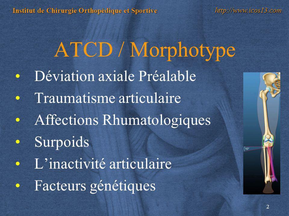 2 Institut de Chirurgie Orthopédique et Sportive http://www.icos13.com ATCD / Morphotype Déviation axiale Préalable Traumatisme articulaire Affections