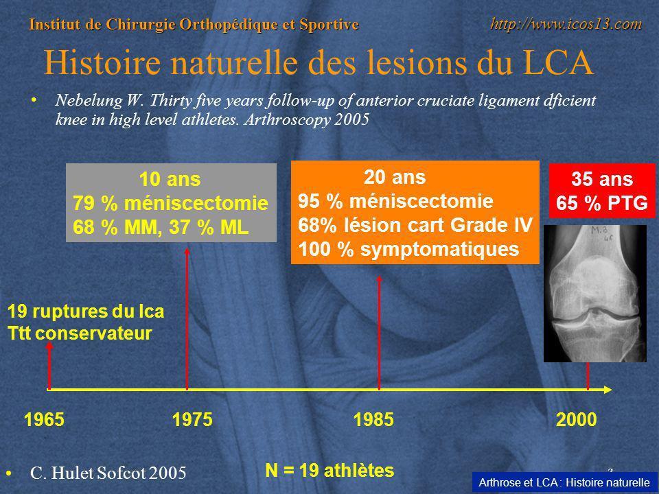 4 Institut de Chirurgie Orthopédique et Sportive http://www.icos13.com Facteurs de risque de survenue de lesions degeneratives Age –25-34 ans: 75 ans: >30%.
