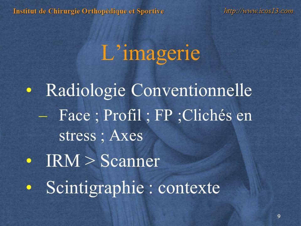 9 Institut de Chirurgie Orthopédique et Sportive http://www.icos13.com Limagerie Radiologie Conventionnelle –Face ; Profil ; FP ;Clichés en stress ; A