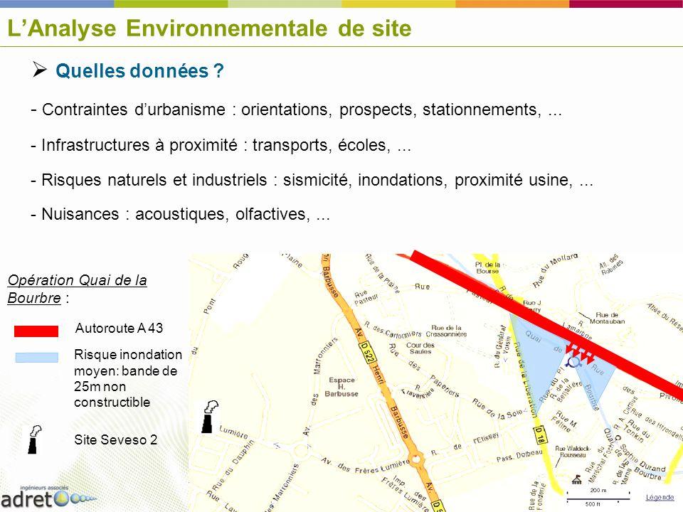 LAnalyse Environnementale de site Quelles données ? - Contraintes durbanisme : orientations, prospects, stationnements,... - Infrastructures à proximi