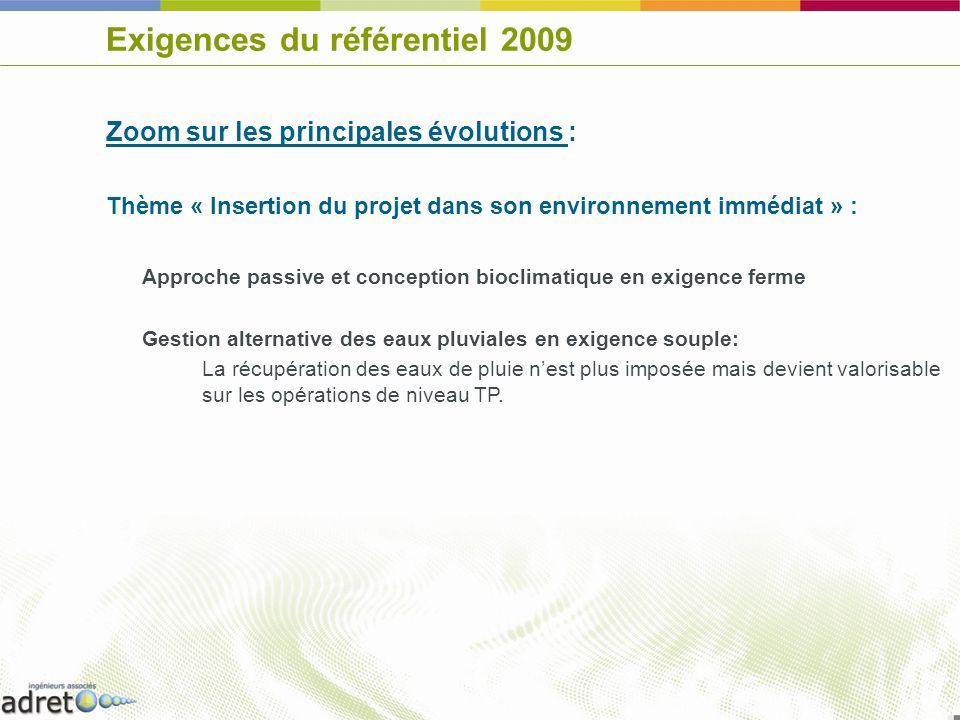 Exigences du référentiel 2009 Zoom sur les principales évolutions : Thème « Insertion du projet dans son environnement immédiat » : Approche passive e